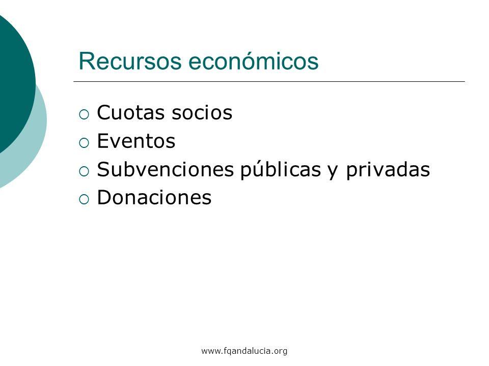 www.fqandalucia.org Recursos económicos Cuotas socios Eventos Subvenciones públicas y privadas Donaciones