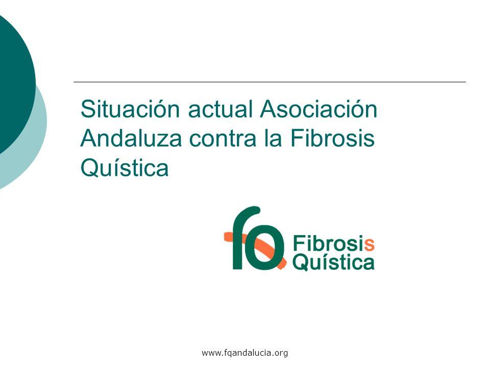 www.fqandalucia.org Situación actual Asociación Andaluza contra la Fibrosis Quística