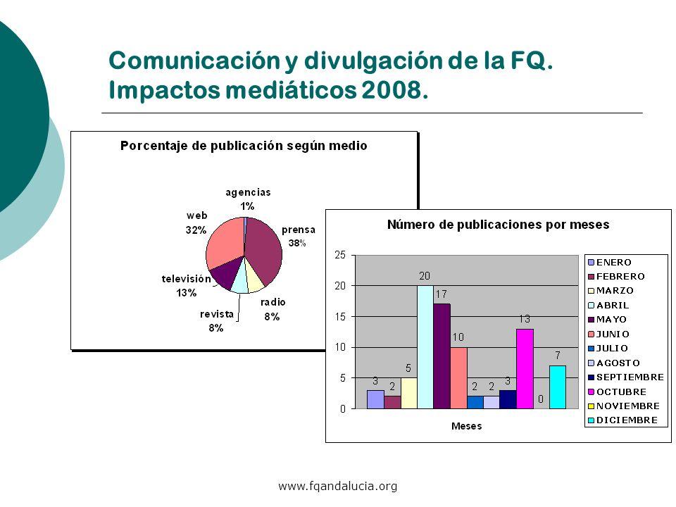 www.fqandalucia.org Comunicación y divulgación de la FQ. Impactos mediáticos 2008.
