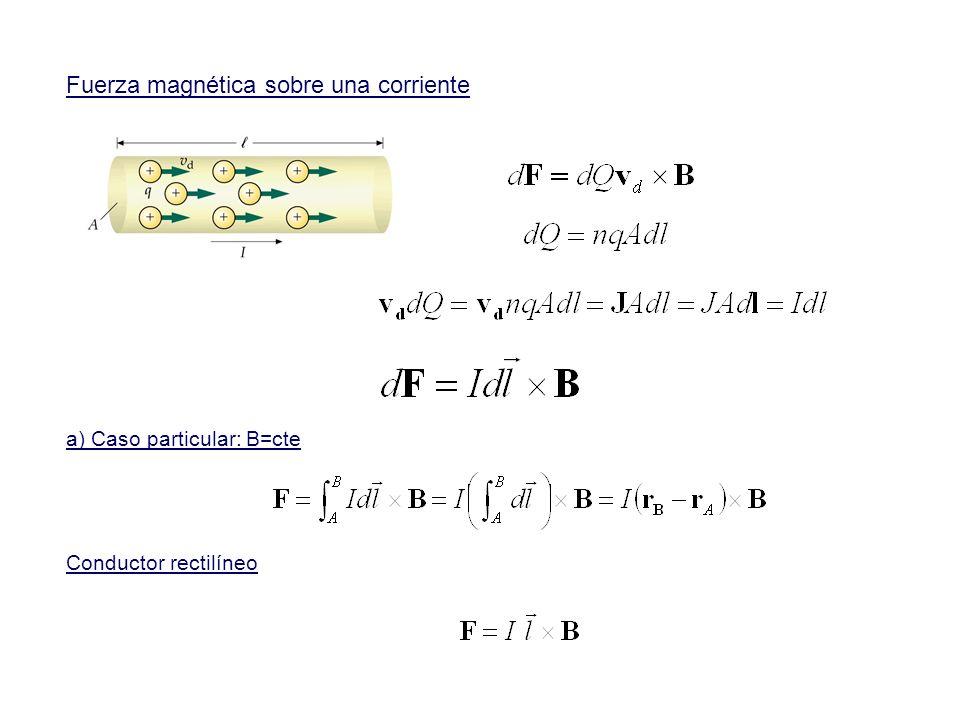 Fuerza magnética sobre una corriente a) Caso particular: B=cte Conductor rectilíneo