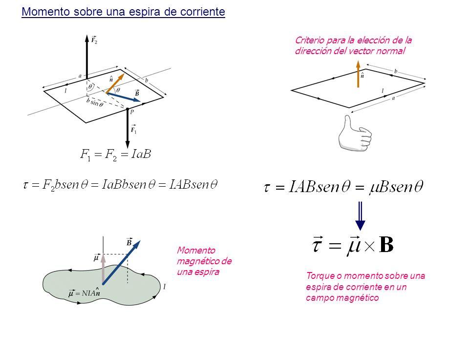 Momento sobre una espira de corriente Criterio para la elección de la dirección del vector normal Momento magnético de una espira Torque o momento sob