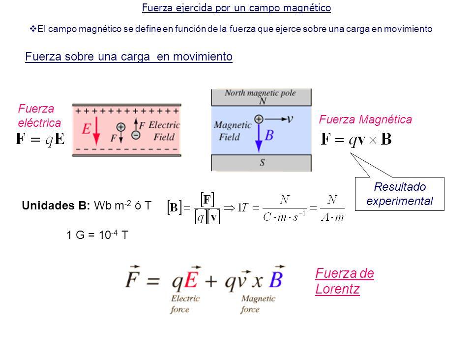 Fuerza ejercida por un campo magnético El campo magnético se define en función de la fuerza que ejerce sobre una carga en movimiento Fuerza eléctrica