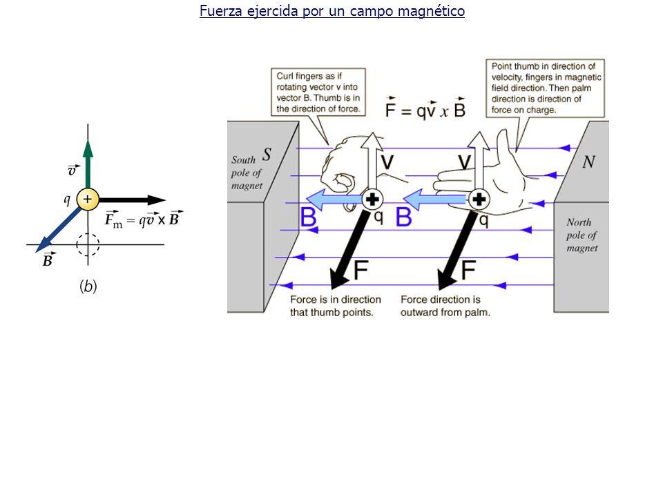 Fuerza ejercida por un campo magnético