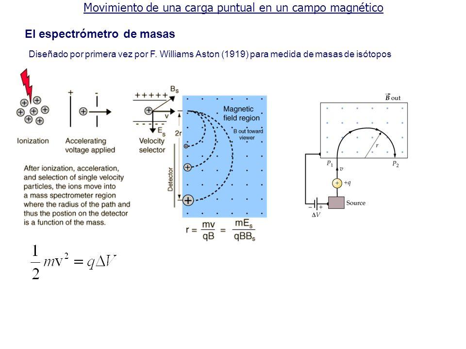 Movimiento de una carga puntual en un campo magnético El espectrómetro de masas Diseñado por primera vez por F. Williams Aston (1919) para medida de m