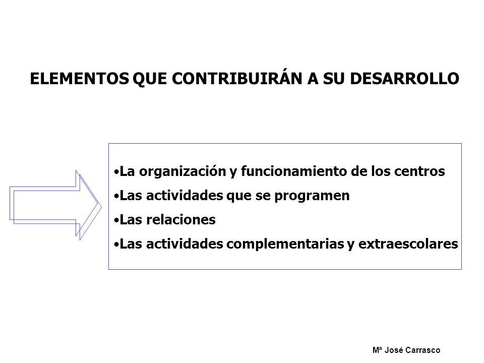 Mª José Carrasco ELEMENTOS QUE CONTRIBUIRÁN A SU DESARROLLO La organización y funcionamiento de los centros Las actividades que se programen Las relac