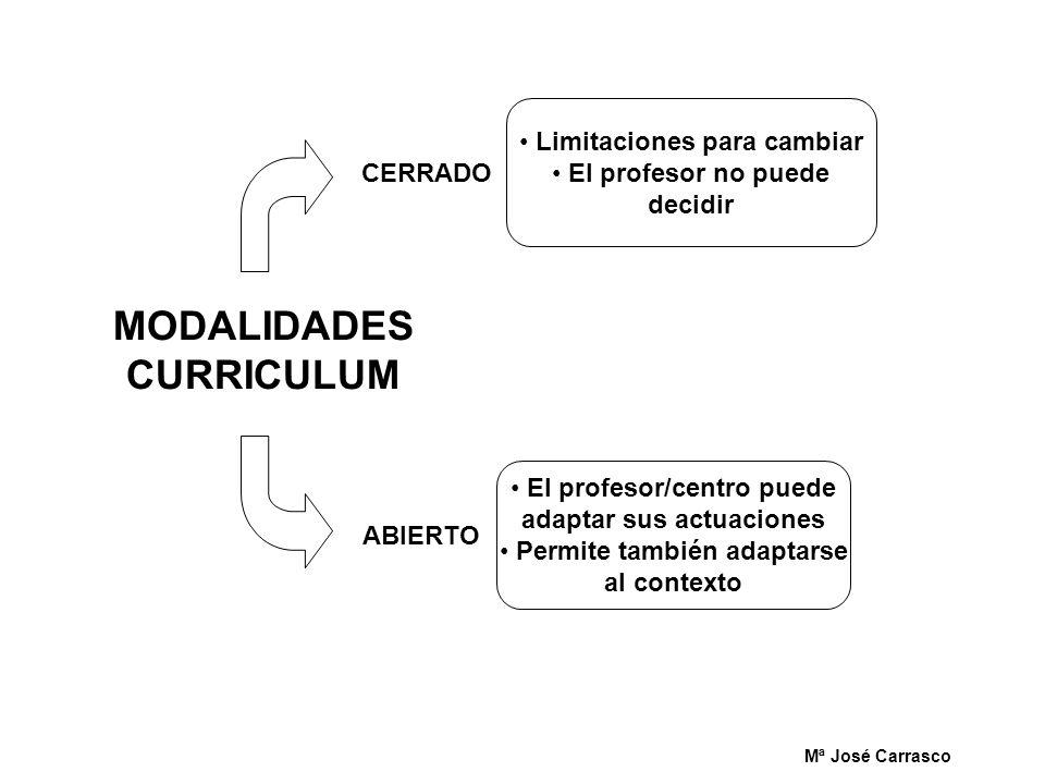 MODALIDADES CURRICULUM Limitaciones para cambiar El profesor no puede decidir CERRADO El profesor/centro puede adaptar sus actuaciones Permite también