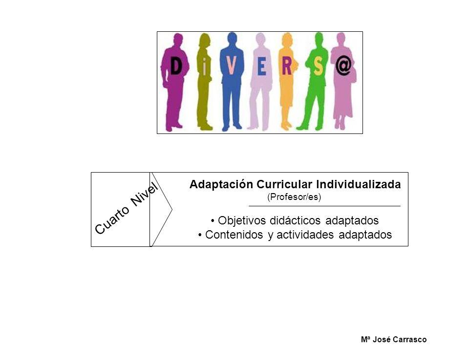 Cuarto Nivel Adaptación Curricular Individualizada (Profesor/es) Objetivos didácticos adaptados Contenidos y actividades adaptados Mª José Carrasco
