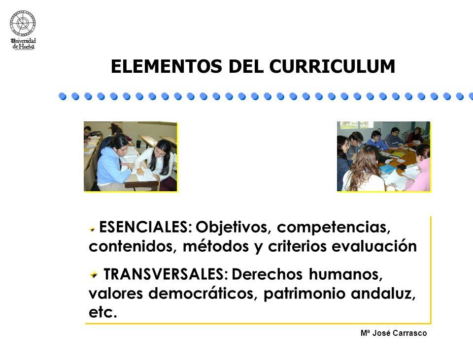 Mª José Carrasco ELEMENTOS DEL CURRICULUM ESENCIALES: Objetivos, competencias, contenidos, métodos y criterios evaluación TRANSVERSALES: Derechos huma