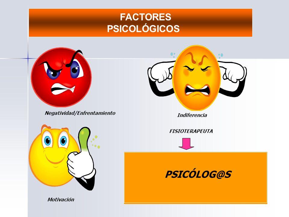 Negatividad/Enfrentamiento Indiferencia Motivación FISIOTERAPEUTA FACTORES PSICOLÓGICOS PSICÓLOG@S