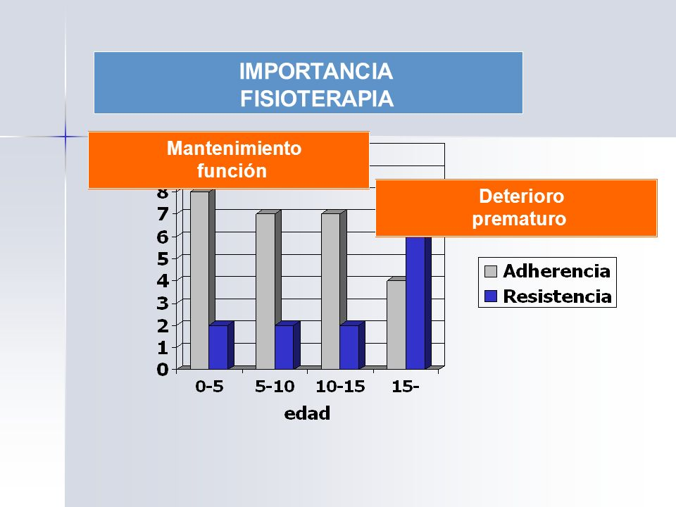 IMPORTANCIA FISIOTERAPIA Deterioro prematuro Mantenimiento función
