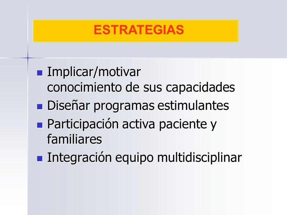 Implicar/motivar conocimiento de sus capacidades Implicar/motivar conocimiento de sus capacidades Diseñar programas estimulantes Diseñar programas est