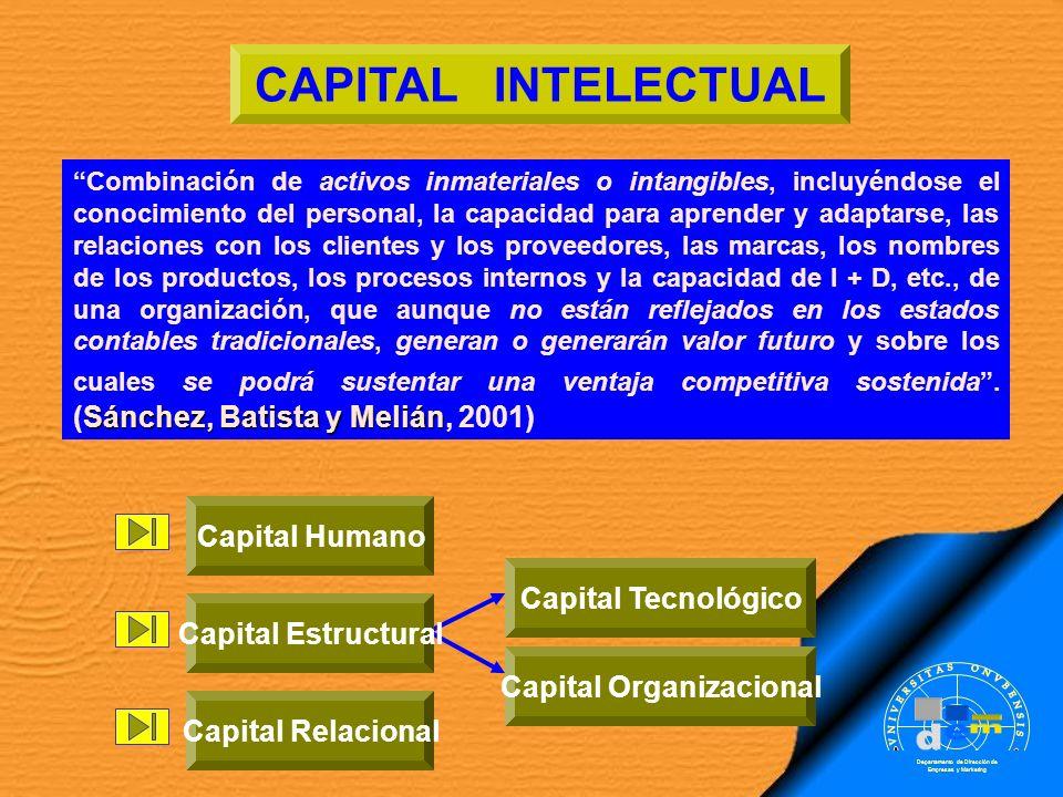 Departamento de Dirección de Empresas y Marketing Sánchez, Batista y Melián Combinación de activos inmateriales o intangibles, incluyéndose el conocim