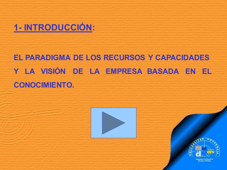 1- INTRODUCCIÓN: EL PARADIGMA DE LOS RECURSOS Y CAPACIDADES Y LA VISIÓN DE LA EMPRESA BASADA EN EL CONOCIMIENTO. Departamento de Dirección de Empresas
