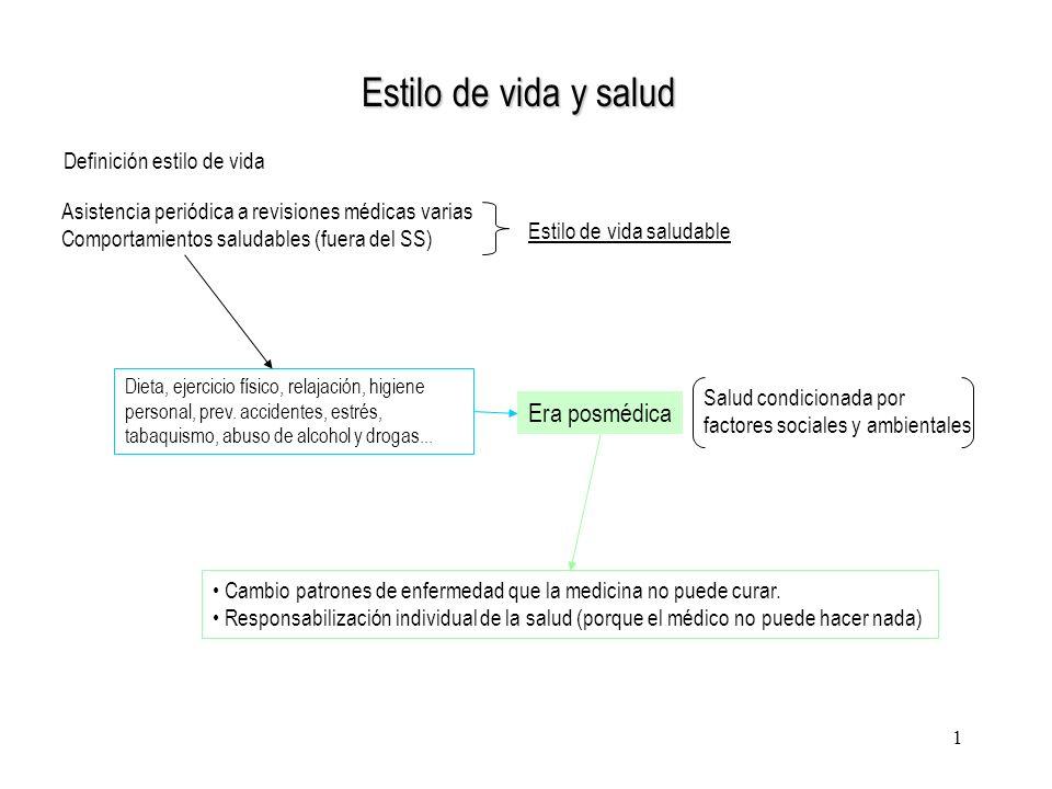 1 Estilo de vida y salud Definición estilo de vida Asistencia periódica a revisiones médicas varias Comportamientos saludables (fuera del SS) Dieta, e