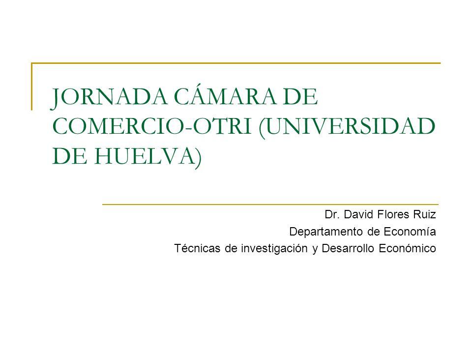 JORNADA CÁMARA DE COMERCIO-OTRI (UNIVERSIDAD DE HUELVA) Dr.
