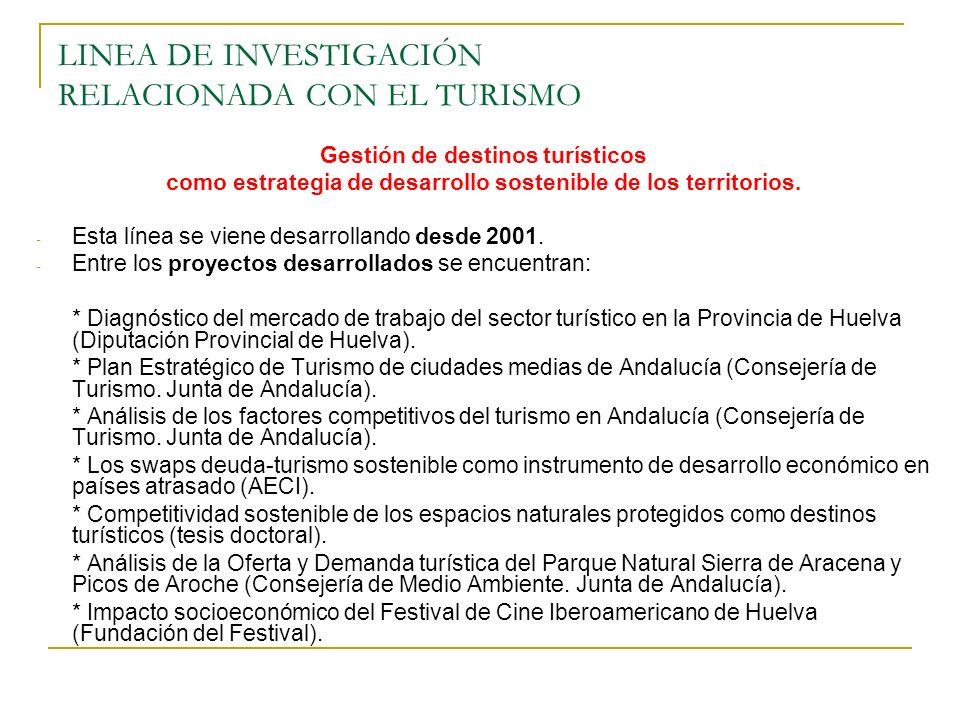 LINEA DE INVESTIGACIÓN RELACIONADA CON EL TURISMO Gestión de destinos turísticos como estrategia de desarrollo sostenible de los territorios.