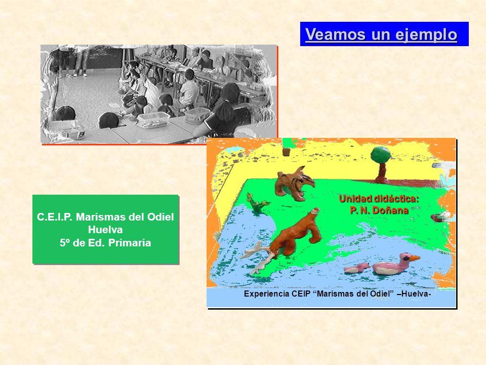 VVVV eeee aaaa mmmm oooo ssss u u u u nnnn e e e e jjjj eeee mmmm pppp llll oooo C.E.I.P. Marismas del Odiel Huelva 5º de Ed. Primaria C.E.I.P. Marism