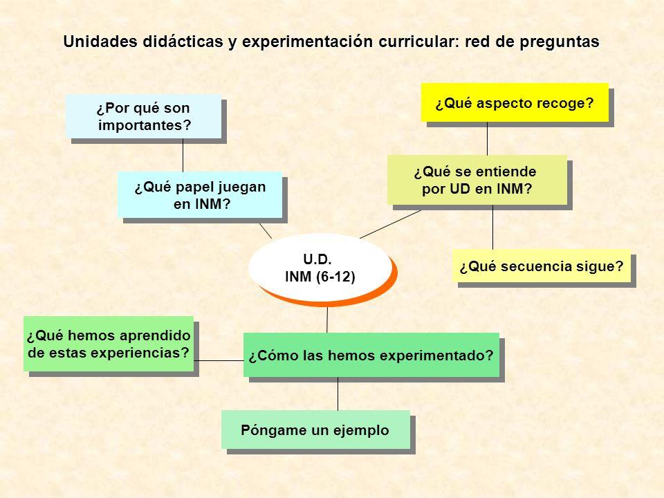 Unidades didácticas y experimentación curricular: red de preguntas U.D. INM (6-12) U.D. INM (6-12) ¿Qué papel juegan en INM? ¿Qué papel juegan en INM?