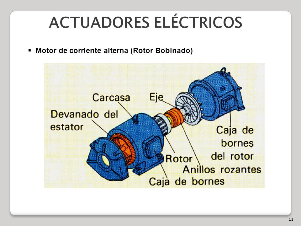 11 ACTUADORES ELÉCTRICOS Motor de corriente alterna (Rotor Bobinado)