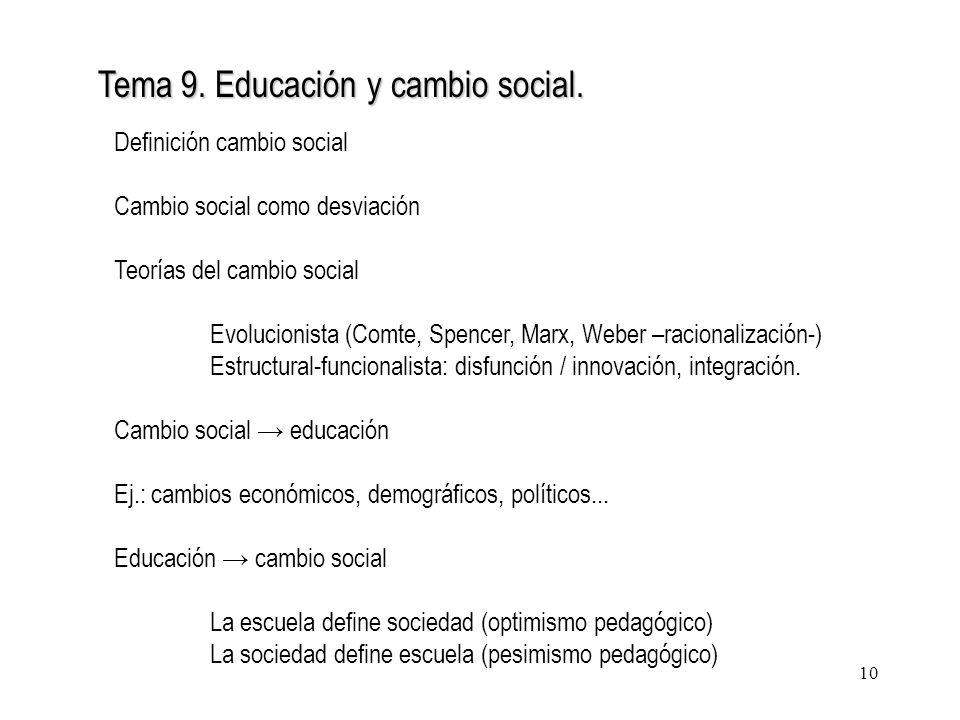 10 Tema 9. Educación y cambio social. Definición cambio social Cambio social como desviación Teorías del cambio social Evolucionista (Comte, Spencer,