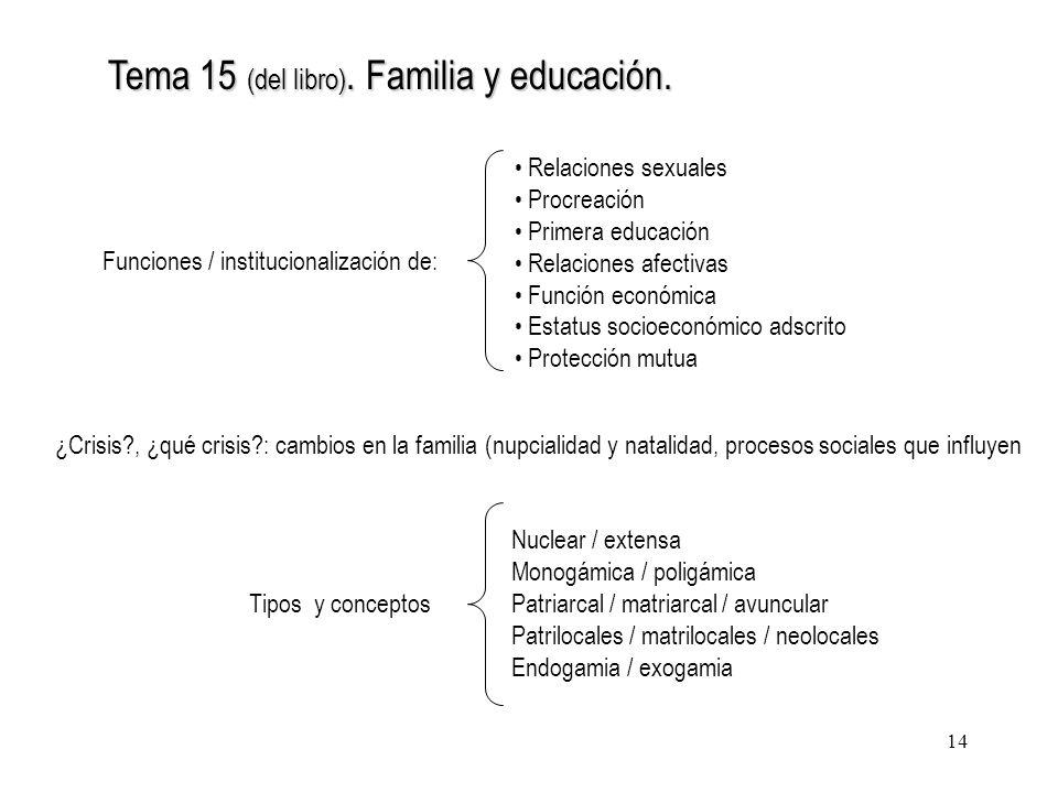 14 Tema 15 (del libro). Familia y educación. Relaciones sexuales Procreación Primera educación Relaciones afectivas Función económica Estatus socioeco