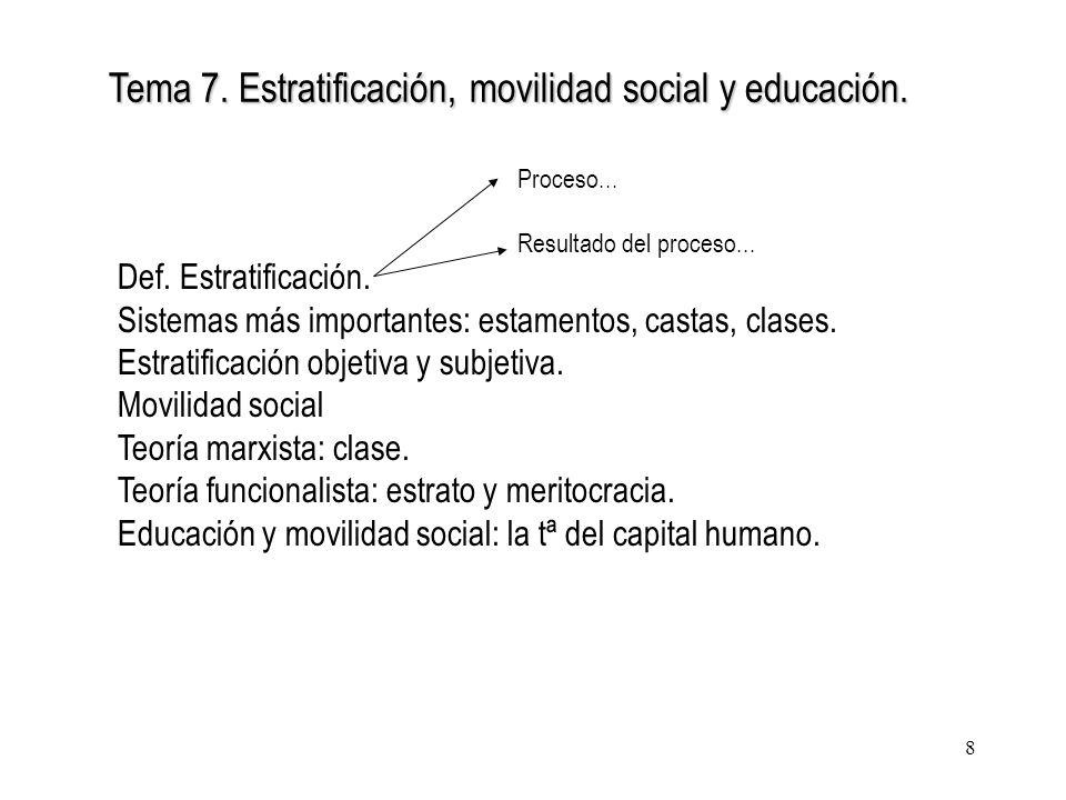 8 Tema 7. Estratificación, movilidad social y educación. Def. Estratificación. Sistemas más importantes: estamentos, castas, clases. Estratificación o