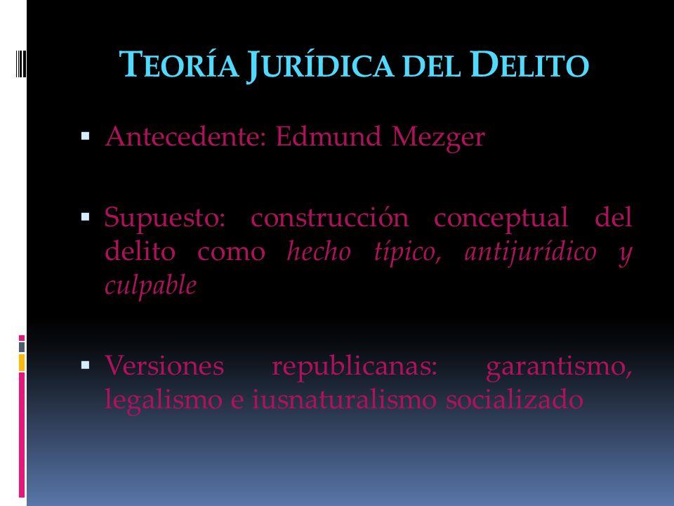 T EORÍA J URÍDICA DEL D ELITO Antecedente: Edmund Mezger Supuesto: construcción conceptual del delito como hecho típico, antijurídico y culpable Versi
