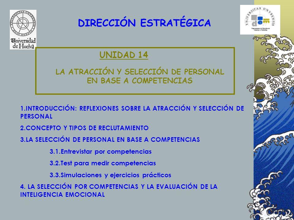 DIRECCIÓN ESTRATÉGICA LA ATRACCIÓN Y SELECCIÓN DE PERSONAL EN BASE A COMPETENCIAS UNIDAD 14 1.INTRODUCCIÓN: REFLEXIONES SOBRE LA ATRACCIÓN Y SELECCIÓN DE PERSONAL 2.CONCEPTO Y TIPOS DE RECLUTAMIENTO 3.LA SELECCIÓN DE PERSONAL EN BASE A COMPETENCIAS 3.1.Entrevistar por competencias 3.2.Test para medir competencias 3.3.Simulaciones y ejercicios prácticos 4.