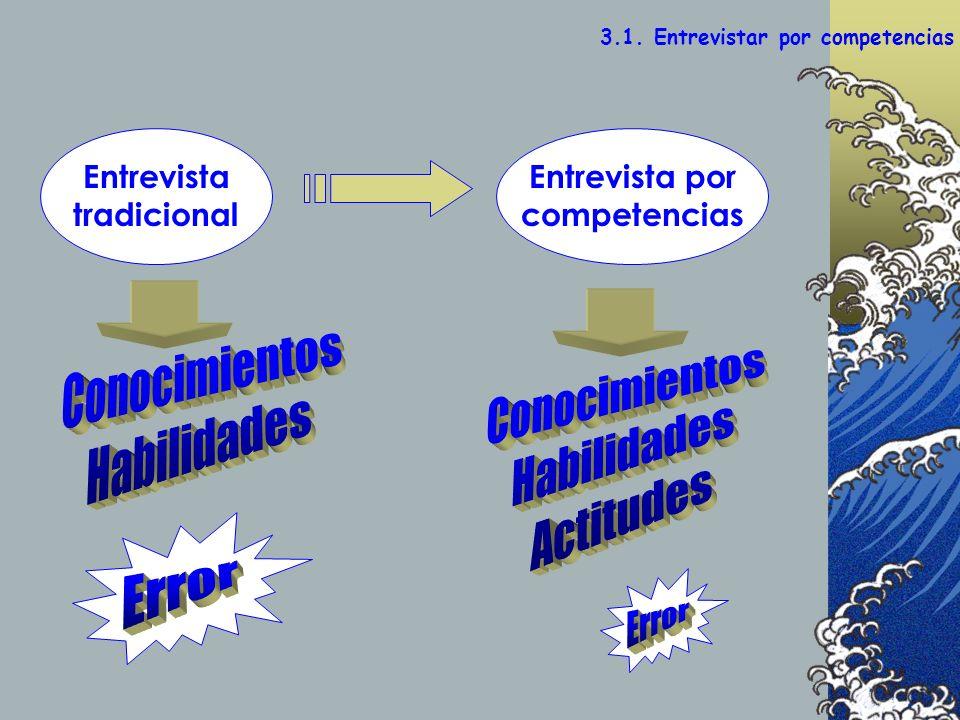 Entrevista tradicional 3.1. Entrevistar por competencias Entrevista por competencias