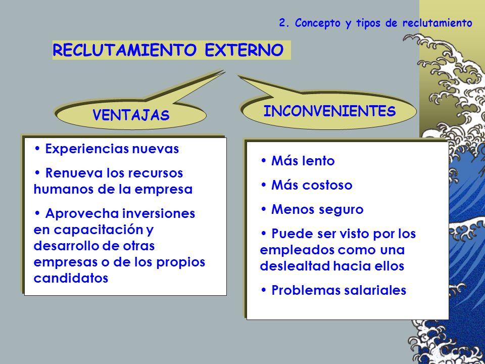 2. Concepto y tipos de reclutamiento RECLUTAMIENTO EXTERNO INCONVENIENTES VENTAJAS Experiencias nuevas Renueva los recursos humanos de la empresa Apro