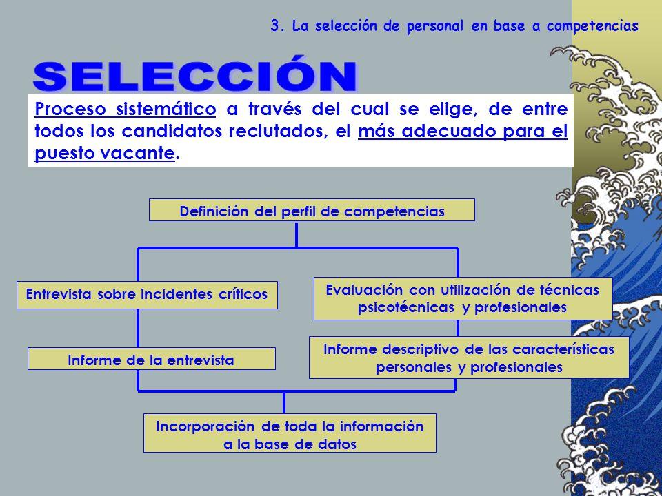 3. La selección de personal en base a competencias Proceso sistemático a través del cual se elige, de entre todos los candidatos reclutados, el más ad