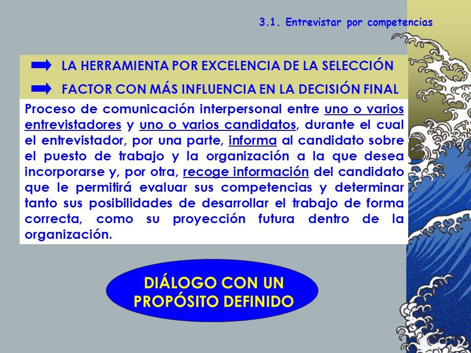 3.1. Entrevistar por competencias Proceso de comunicación interpersonal entre uno o varios entrevistadores y uno o varios candidatos, durante el cual