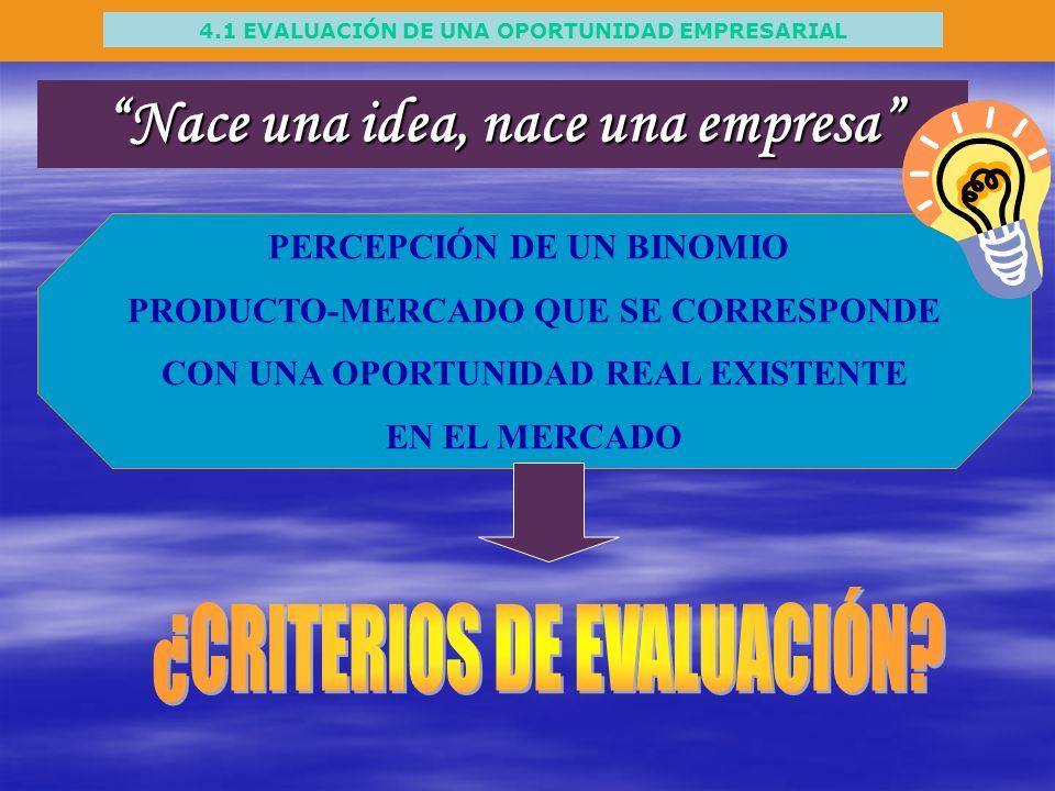 4.1 EVALUACIÓN DE UNA OPORTUNIDAD EMPRESARIAL Nace una idea, nace una empresa PERCEPCIÓN DE UN BINOMIO PRODUCTO-MERCADO QUE SE CORRESPONDE CON UNA OPO