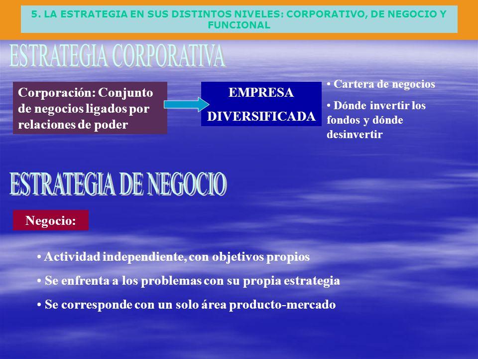 5. LA ESTRATEGIA EN SUS DISTINTOS NIVELES: CORPORATIVO, DE NEGOCIO Y FUNCIONAL Corporación: Conjunto de negocios ligados por relaciones de poder EMPRE