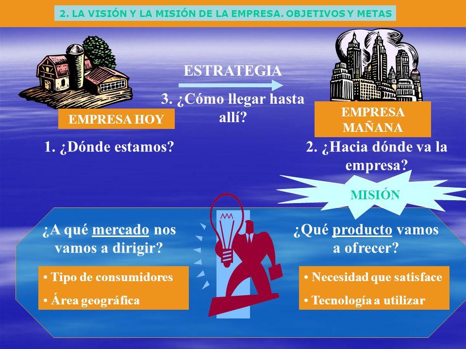 4.1 EVALUACIÓN DE UNA OPORTUNIDAD EMPRESARIAL Necesidad que satisface el producto.