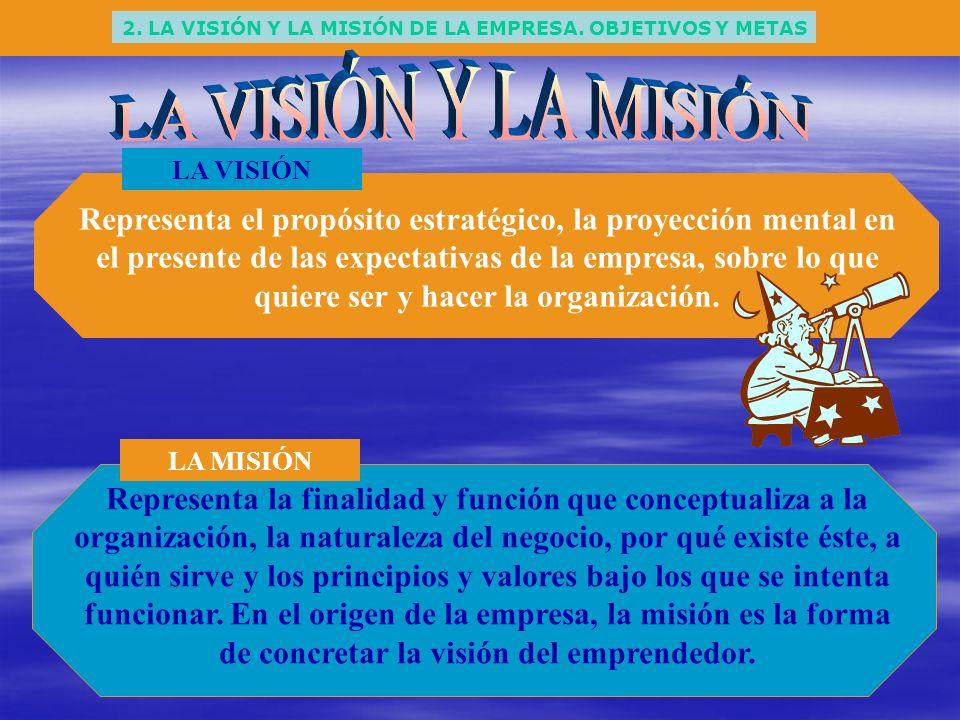 2. LA VISIÓN Y LA MISIÓN DE LA EMPRESA. OBJETIVOS Y METAS Representa la finalidad y función que conceptualiza a la organización, la naturaleza del neg