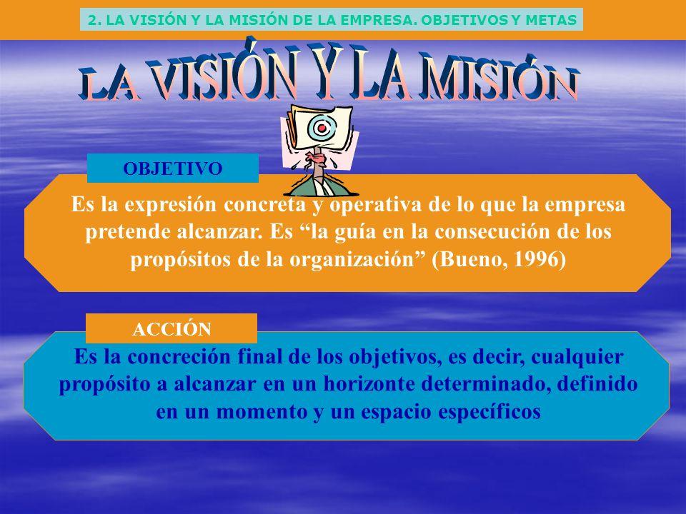 2. LA VISIÓN Y LA MISIÓN DE LA EMPRESA. OBJETIVOS Y METAS Es la concreción final de los objetivos, es decir, cualquier propósito a alcanzar en un hori