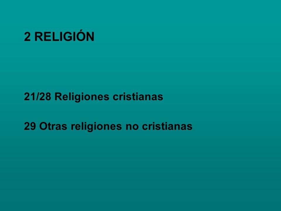 2 RELIGIÓN 21/28 Religiones cristianas 29 Otras religiones no cristianas