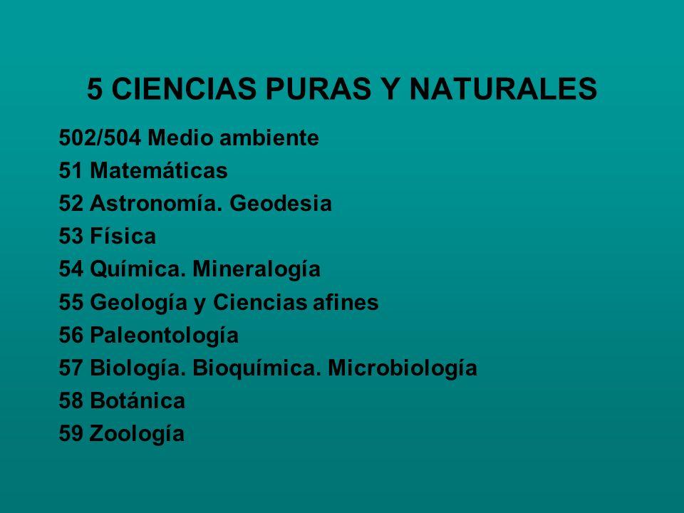 5 CIENCIAS PURAS Y NATURALES 502/504 Medio ambiente 51 Matemáticas 52 Astronomía. Geodesia 53 Física 54 Química. Mineralogía 55 Geología y Ciencias af