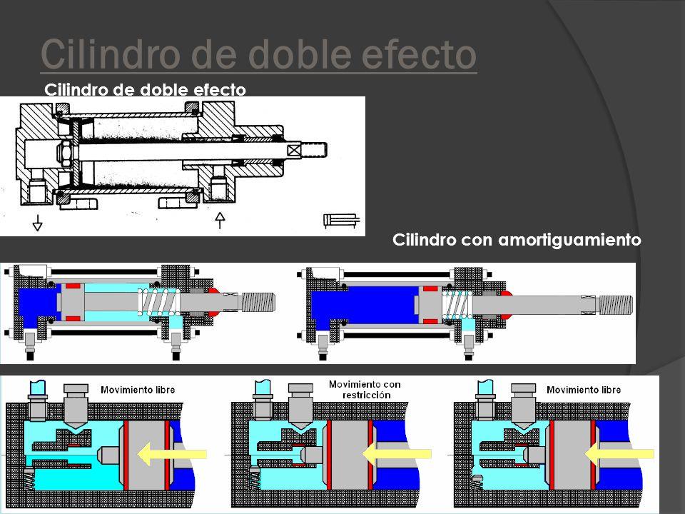 Cilindro de doble efecto Cilindro con amortiguamiento