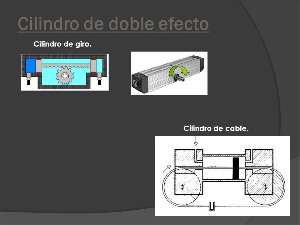 Cilindro de doble efecto Cilindro de giro. Cilindro de cable.