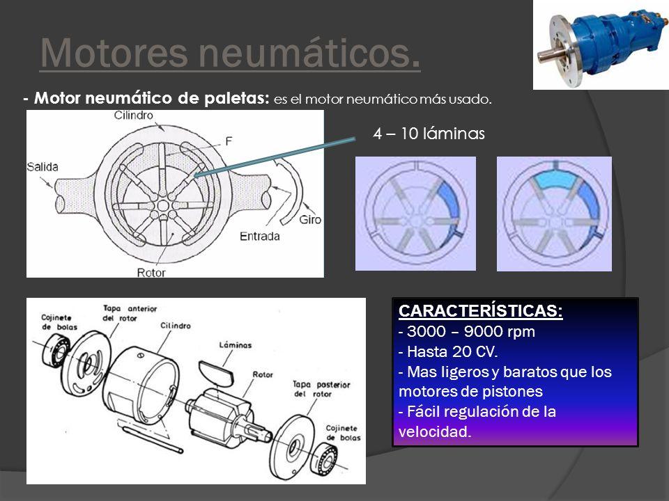 Motores neumáticos. - Motor neumático de paletas: es el motor neumático más usado. CARACTERÍSTICAS: - 3000 – 9000 rpm - Hasta 20 CV. - Mas ligeros y b