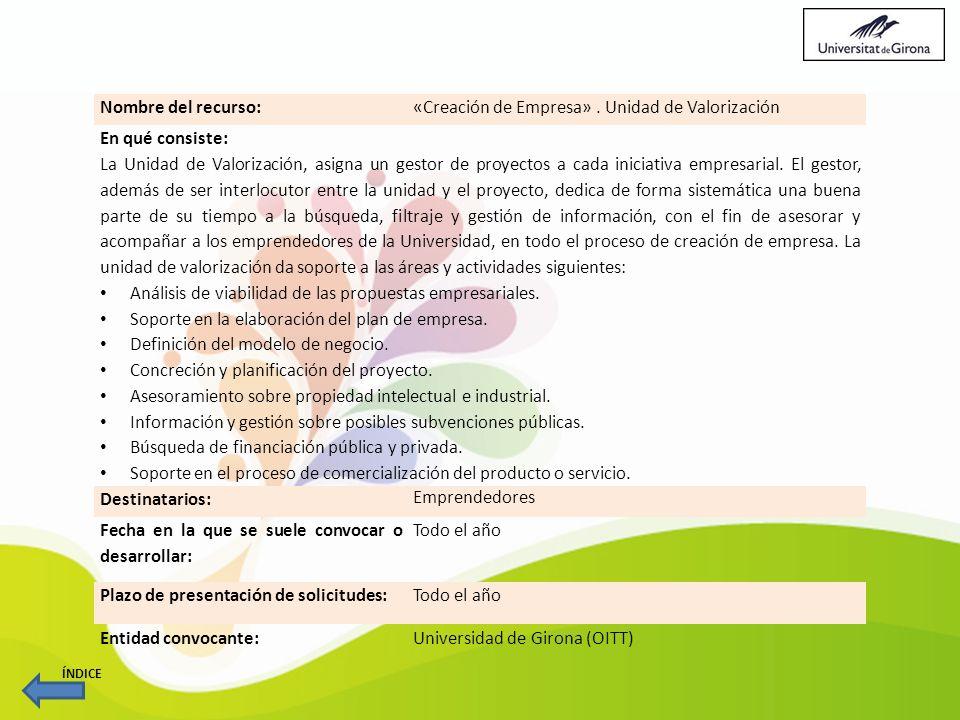 Nombre del recurso:«Creación de Empresa».