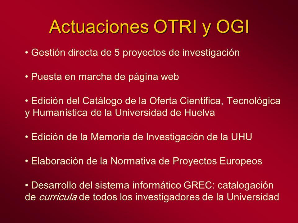 Actuaciones OTRI y OGI Gestión directa de 5 proyectos de investigación Puesta en marcha de página web Edición del Catálogo de la Oferta Científica, Te