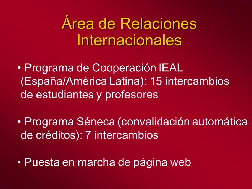 Área de Relaciones Internacionales Programa de Cooperación IEAL (España/América Latina): 15 intercambios de estudiantes y profesores Programa Séneca (convalidación automática de créditos): 7 intercambios Puesta en marcha de página web