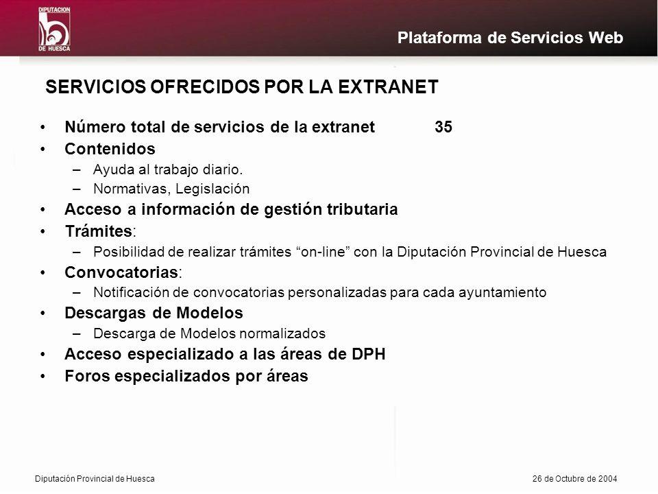 Diputación Provincial de Huesca26 de Octubre de 2004 Plataforma de Servicios Web SERVICIOS OFRECIDOS POR LA EXTRANET Número total de servicios de la extranet35 Contenidos –Ayuda al trabajo diario.