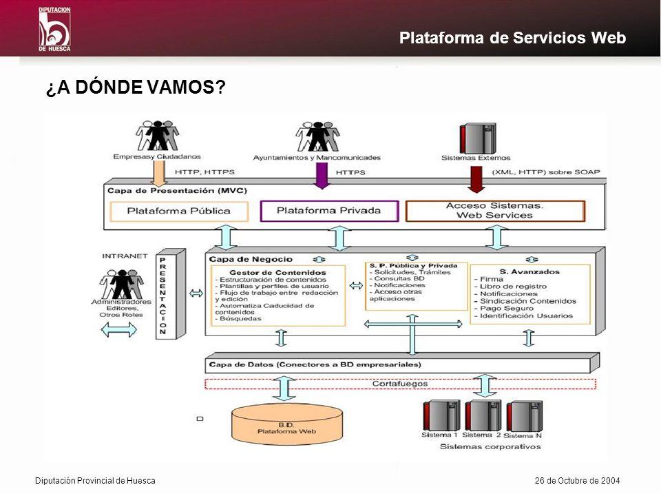 Diputación Provincial de Huesca26 de Octubre de 2004 Plataforma de Servicios Web ¿A DÓNDE VAMOS