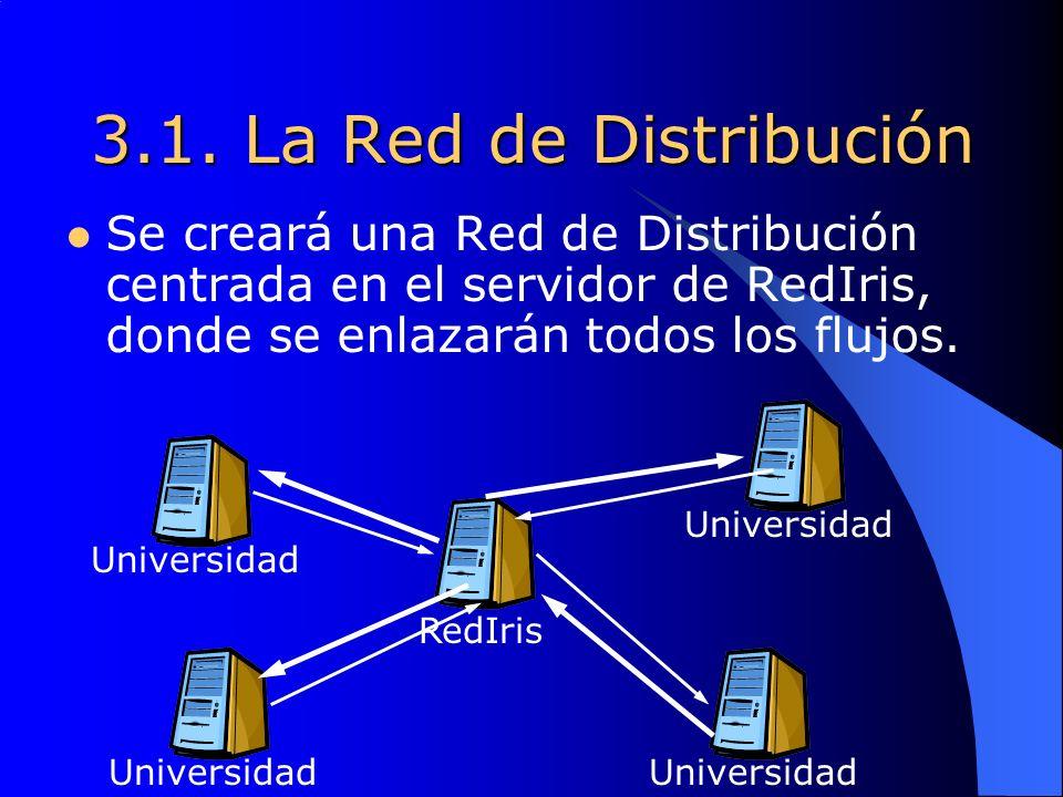 3.1. La Red de Distribución Se creará una Red de Distribución centrada en el servidor de RedIris, donde se enlazarán todos los flujos. RedIris Univers