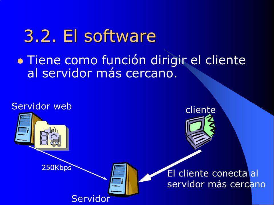 3.2. El software Tiene como función dirigir el cliente al servidor más cercano.