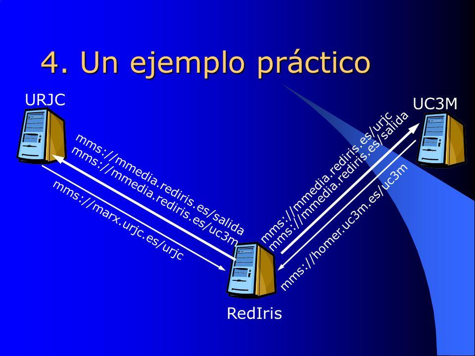 4. Un ejemplo práctico URJC UC3M RedIris mms://marx.urjc.es/urjc mms://mmedia.rediris.es/uc3m mms://mmedia.rediris.es/salida mms://homer.uc3m.es/uc3m